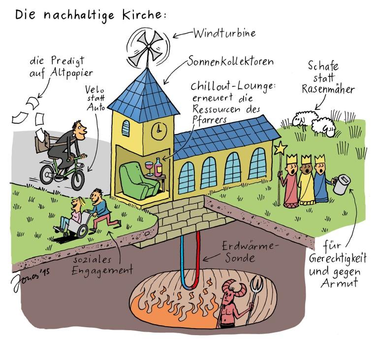 Die nachhaltig wirkende Kirche - so, wie Cartoonist Jonas Brühwiler sie sieht. | © 2015 www.jonas-comics.ch
